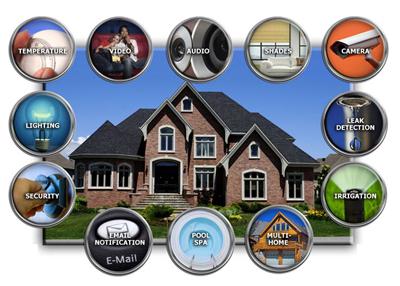 smart home automation security surveillance audio video. Black Bedroom Furniture Sets. Home Design Ideas