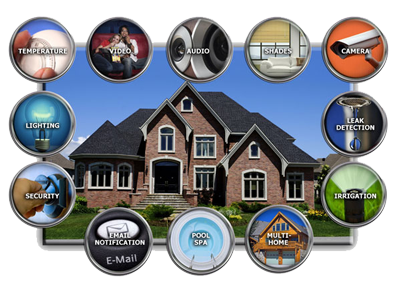 home-automation-icons