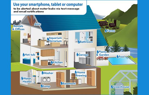 Home automation hub smart technologies zigbee vs z
